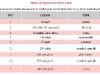Tabulka počtu vláken na látku