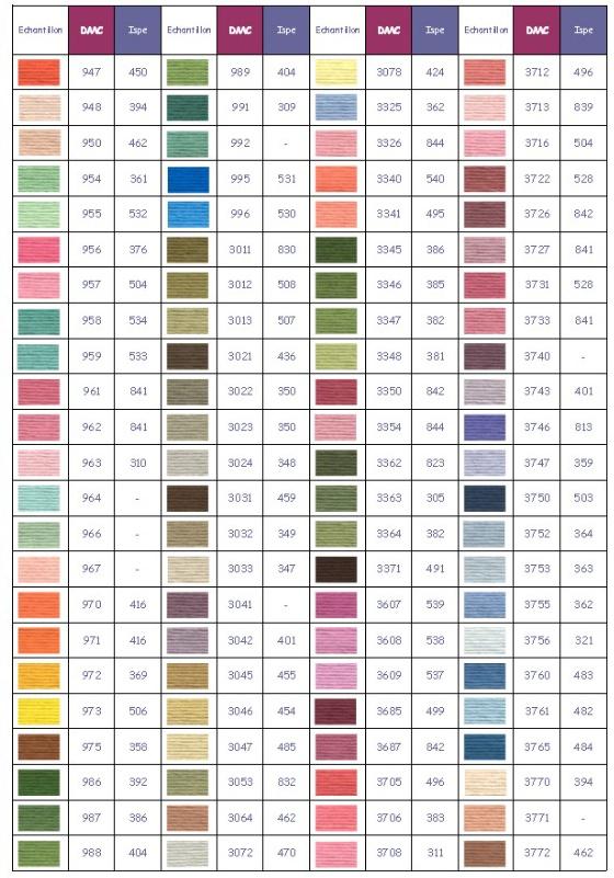 Таблица перевода=соответствия цветов по номеру для ниток мулине ( moulinet) dmc - belka - оао пнк им с м кирова
