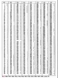 [SCM]actwin,-8,-8,1288,1002;http://www.coatscrafts.co.uk/NR/rdonlyres/05CA0126-0FC9-4F89-84ED-1C9335694EC1/72448/shadecard.pdf shadecard.pdf (application/pdf objekt) - Mozilla Firefox firefox.exe 4.4.2009 , 23:30:00