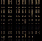 [SCM]actwin,0,0,0,0;http://www.eternasilk.com/DMC2EternaSilk.htm DMC to Eterna Silk - Mozilla Firefox firefox.exe 25.7.2009 , 13:04:46
